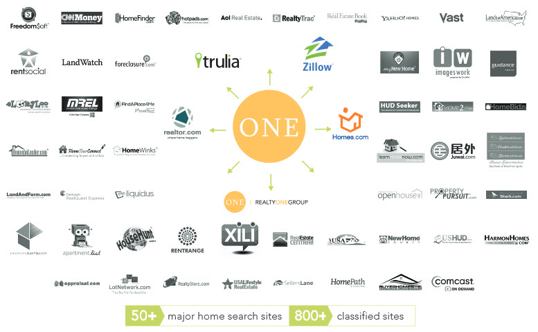realty-one-reach